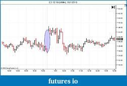 Gapless indicators-es-12-10-5-min-gap-10_1_2010.jpg