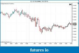 Gapless indicators-es-12-10-5-min-gapless-10_1_2010.jpg