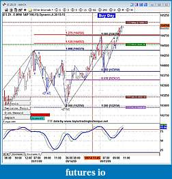 Taylor Trading Technique (TTT)-screenhunter_14-sep.-15-11.00.jpg