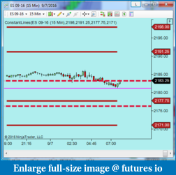 KISS Trade Journal Sep 1st 2016 thru Sep 30th 2016 - First Journal of my Life-es_20160907.png