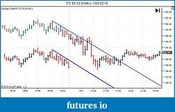 Gapless indicators-es-12-10-5-min-10_1_2010.jpg