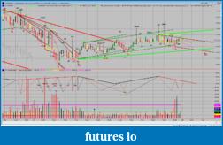 Gapless indicators-mk-2010-10-01-5es.png