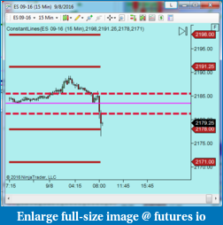 KISS Trade Journal Sep 1st 2016 thru Sep 30th 2016 - First Journal of my Life-es_20160908.png