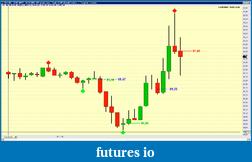 Simple Setups - Journal-screen-shot-2010-10-04-16.24.15-.png