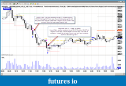 Safin's Trading Journal-tf-5-mins-190-.png