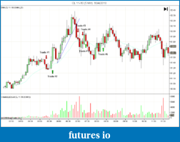 Tiger's Price Action Journal-cl-11-10-5-min-10_4_2010.png
