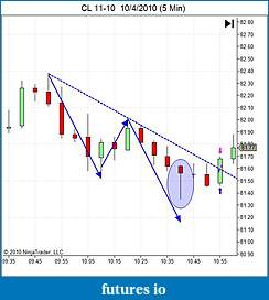 Tiger's Price Action Journal-cl-11-10-10_4_2010-5-min-.jpg