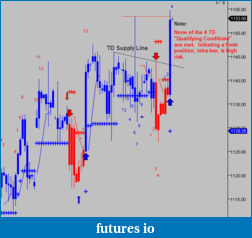 VSA for ThinkorSwim-tdline-conditions.png