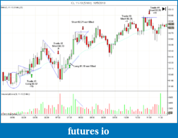 Tiger's Price Action Journal-cl-11-10-5-min-10_5_2010.png