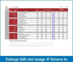 Ninja trader comisiones-ninjatrader_futures_contract_details.pdf