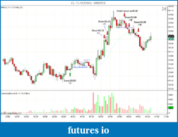 Tiger's Price Action Journal-cl-11-10-5-min-10_6_2010.png