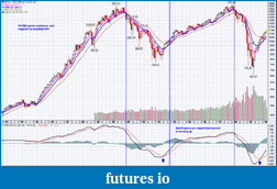 One way to look at the market-spx-monthly-trend-anaysis.png