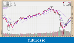 One way to look at the market-s-p-500-weekly-13-34-89-ema.png