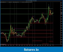 Kinetick - A new Market Data Feed Service for NinjaTrader-cl-11-10-15-min-07_10_2010.jpg