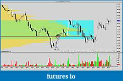 itrade2win's Trade Journal To Success-cl-chart.jpg