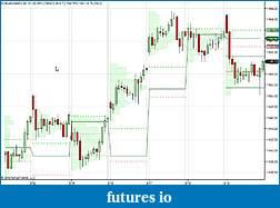 Intraday market profile-dvaluearea7.jpg