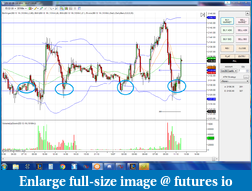 ash's top step trader journal-telegraphed-reversal.png