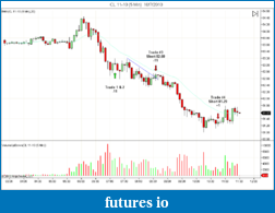 Tiger's Price Action Journal-cl-11-10-5-min-10_7_2010.png
