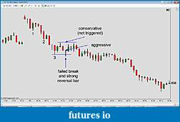 Tiger's Price Action Journal-counter2.jpg