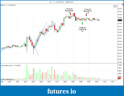 Tiger's Price Action Journal-cl-11-10-5-min-10_8_2010.png