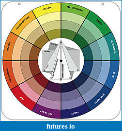 VSA for ThinkorSwim-paint-20color-20wheel.jpg
