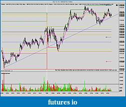 itrade2win's Trade Journal To Success-1-min-part-trend-oct-7th.jpg