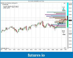 How to use volume in your trading-es-12-09-9_16_2009-233-tick-.jpg