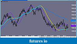 Has anyone tried eminiacademy.com?-233chart-tmls.jpg