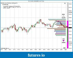 How to use volume in your trading-es-12-09-9_16_2009-233-tick-3.jpg