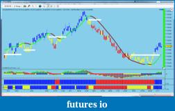 sharky's updated  charts and indicators-11_range_002.png