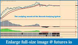 Click image for larger version  Name:The-scalping-rausch-of-the-Rausch-Scalping-System.jpg Views:83 Size:148.8 KB ID:223085