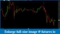 Starting with Market Profile and New here-zigzag-t3.png