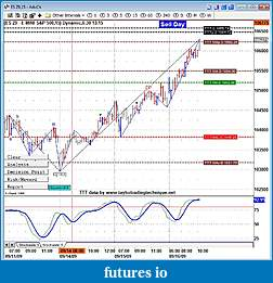 Taylor Trading Technique (TTT)-screenhunter_19-sep.-16-10.26.jpg