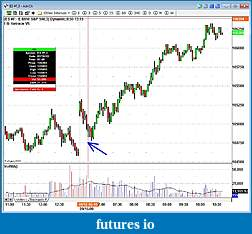 Taylor Trading Technique (TTT)-screenhunter_20-sep.-16-10.48.jpg