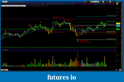 VSA for ThinkorSwim-20101012-working-symbols-tos_charts.png