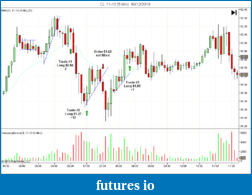 Tiger's Price Action Journal-cl-11-10-5-min-10_12_2010.png