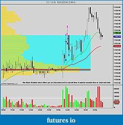 itrade2win's Trade Journal To Success-afternoon-session.jpg