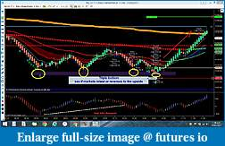 Click image for larger version  Name:futures io.jpg Views:278 Size:286.4 KB ID:226020