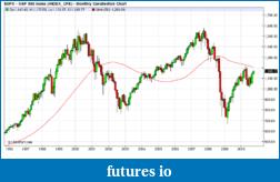 ARE WE NEARING A CYCLICAL TOP IN THE S&P 500?-97b3e213b830eac180e69d97e083f2ac.png
