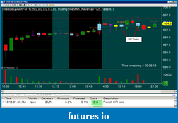 Safin's Trading Journal-tf-12-10-10_12_2010-15-min-loss-140-.png