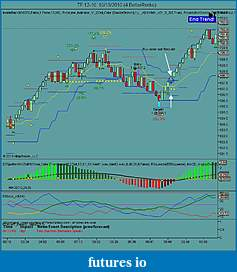 Beth's Journey to Make Her Millions-tf-12-10-10_13_2010-4-betterrenko-.jpg