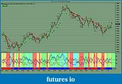Perrys Trading -> Strategy - development-6e-12-10-10_13_2010-4-range-.jpg