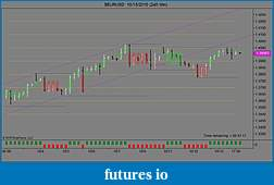 Factor of N-eurusd-10_13_2010-240-min-.jpg