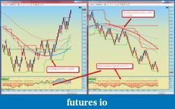Make Charts Pretty!-charts.png
