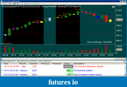 Safin's Trading Journal-tf-12-10-10_13_2010-15-min-profit-0-.png