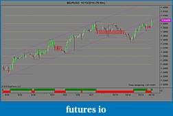 Factor of N-eurusd-10_13_2010-75-min-.jpg