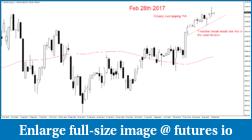 DAX futures-dax30.fsweekly.png