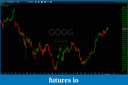 the best indicator and settings for swing trades-naked-google.png