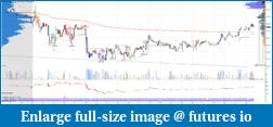 E-mini Nasdaq Volume Profile Trading Journal-06-03-2017-all-trades-1-min.png