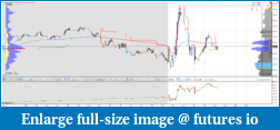 E-mini Nasdaq Volume Profile Trading Journal-07-03-2017-all-trades-5-min.png